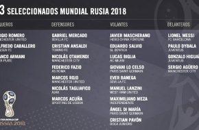 Lista de los 23 Convocados de Argentina para Copa Mundial Rusia 2018