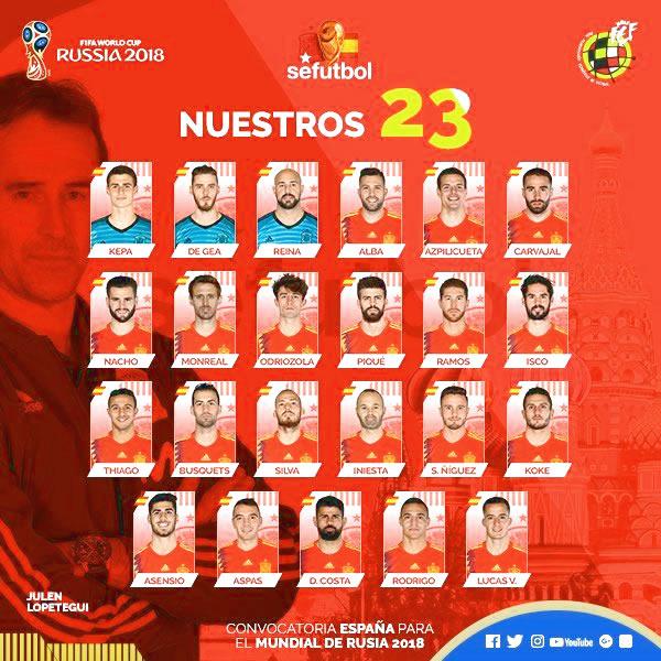 Lista de convocados seleccion de españa para el mundial