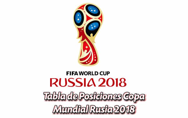 Tabla de Posiciones Copa Mundial de Rusia 2018